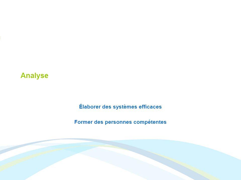 Analyse Élaborer des systèmes efficaces Former des personnes compétentes