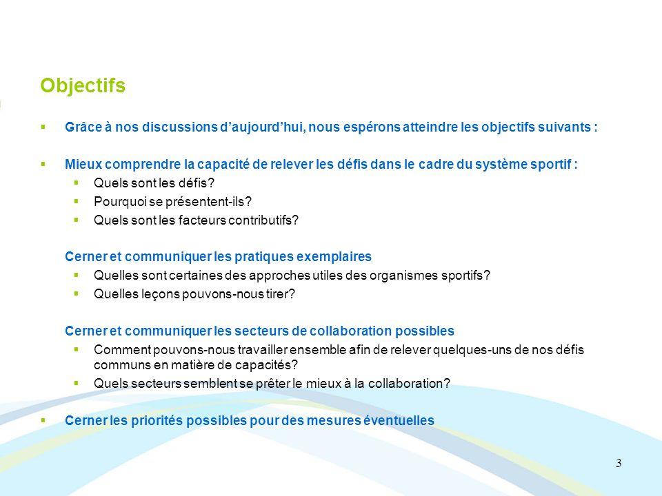 3 Objectifs Grâce à nos discussions daujourdhui, nous espérons atteindre les objectifs suivants : Mieux comprendre la capacité de relever les défis dans le cadre du système sportif : Quels sont les défis.