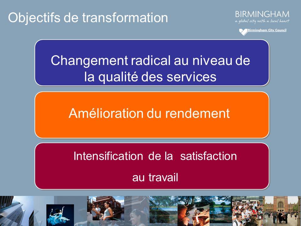 Objectifs de transformation Intensification de la satisfaction au travail Amélioration du rendement Changement radical au niveau de la qualité des services