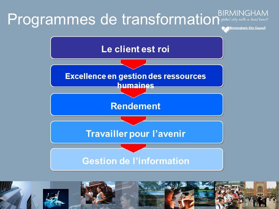 Gestion de linformation Programmes de transformation Travailler pour lavenirRendement Excellence en gestion des ressources humaines Le client est roi