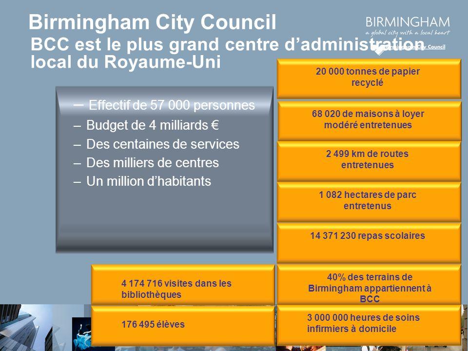 Birmingham City Council – Effectif de 57 000 personnes – Budget de 4 milliards – Des centaines de services – Des milliers de centres – Un million dhabitants BCC est le plus grand centre dadministration local du Royaume-Uni 68 020 de maisons à loyer modéré entretenues 20 000 tonnes de papier recyclé 2 499 km de routes entretenues 1 082 hectares de parc entretenus 14 371 230 repas scolaires40% des terrains de Birmingham appartiennent à BCC 3 000 000 heures de soins infirmiers à domicile 4 174 716 visites dans les bibliothèques 176 495 élèves