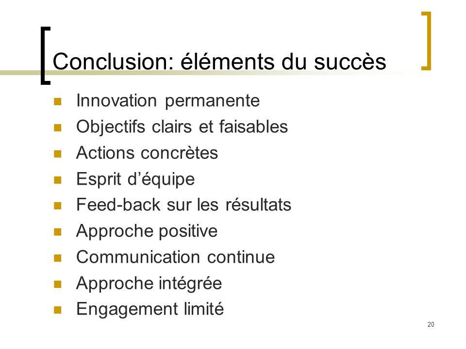 20 Conclusion: éléments du succès Innovation permanente Objectifs clairs et faisables Actions concrètes Esprit déquipe Feed-back sur les résultats App