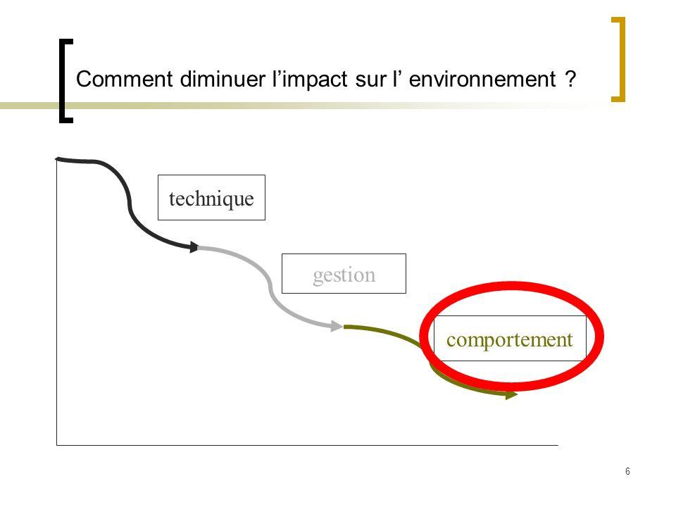 6 Comment diminuer limpact sur l environnement ? technique gestion comportement