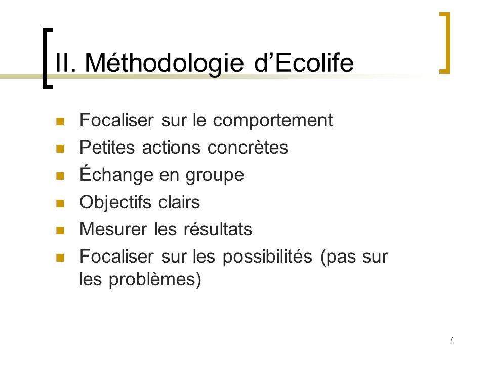 7 II. Méthodologie dEcolife Focaliser sur le comportement Petites actions concrètes Échange en groupe Objectifs clairs Mesurer les résultats Focaliser