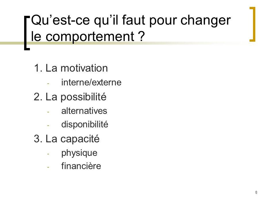 8 Quest-ce quil faut pour changer le comportement ? 1. La motivation - interne/externe 2. La possibilité - alternatives - disponibilité 3. La capacité