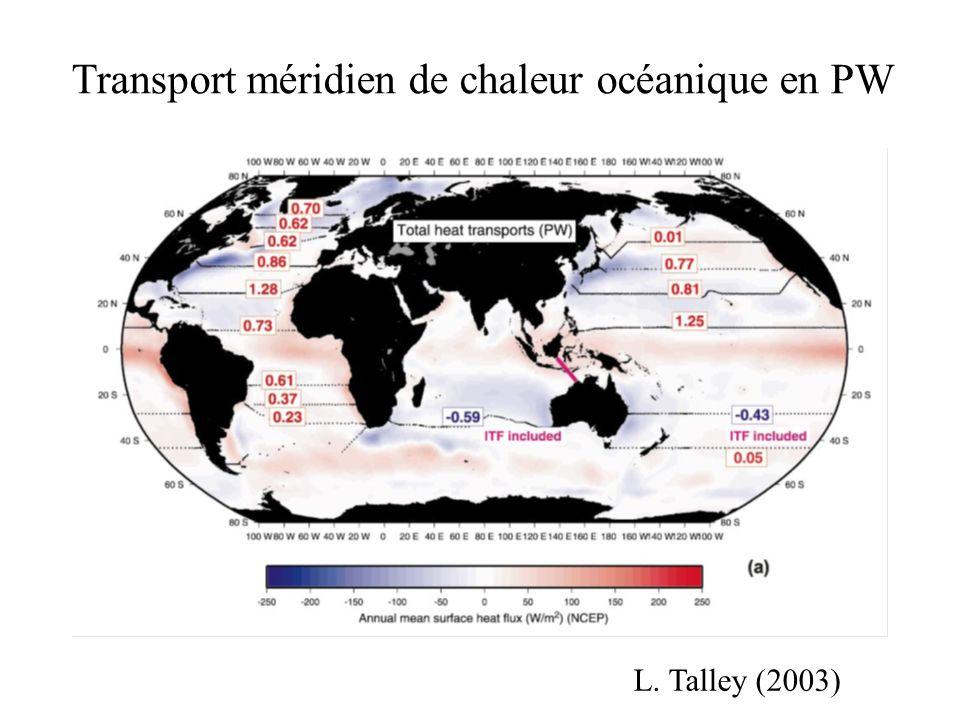 Transport méridien de chaleur océanique en PW L. Talley (2003)
