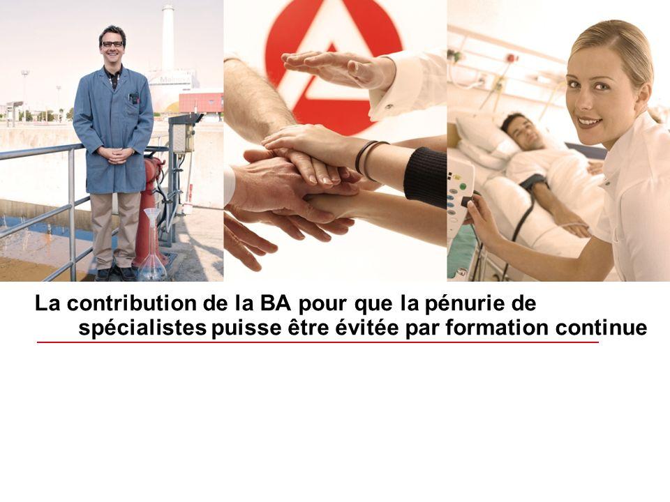 Bildrahmen (Bild in Masterfolie einfügen) La contribution de la BA pour que la pénurie de spécialistes puisse être évitée par formation continue