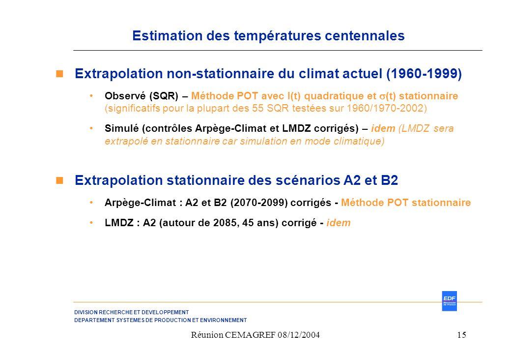 DIVISION RECHERCHE ET DEVELOPPEMENT DEPARTEMENT SYSTEMES DE PRODUCTION ET ENVIRONNEMENT Réunion CEMAGREF 08/12/200415 Estimation des températures centennales Extrapolation non-stationnaire du climat actuel (1960-1999) Observé (SQR) – Méthode POT avec I(t) quadratique et (t) stationnaire (significatifs pour la plupart des 55 SQR testées sur 1960/1970-2002) Simulé (contrôles Arpège-Climat et LMDZ corrigés) – idem (LMDZ sera extrapolé en stationnaire car simulation en mode climatique) Extrapolation stationnaire des scénarios A2 et B2 Arpège-Climat : A2 et B2 (2070-2099) corrigés - Méthode POT stationnaire LMDZ : A2 (autour de 2085, 45 ans) corrigé - idem