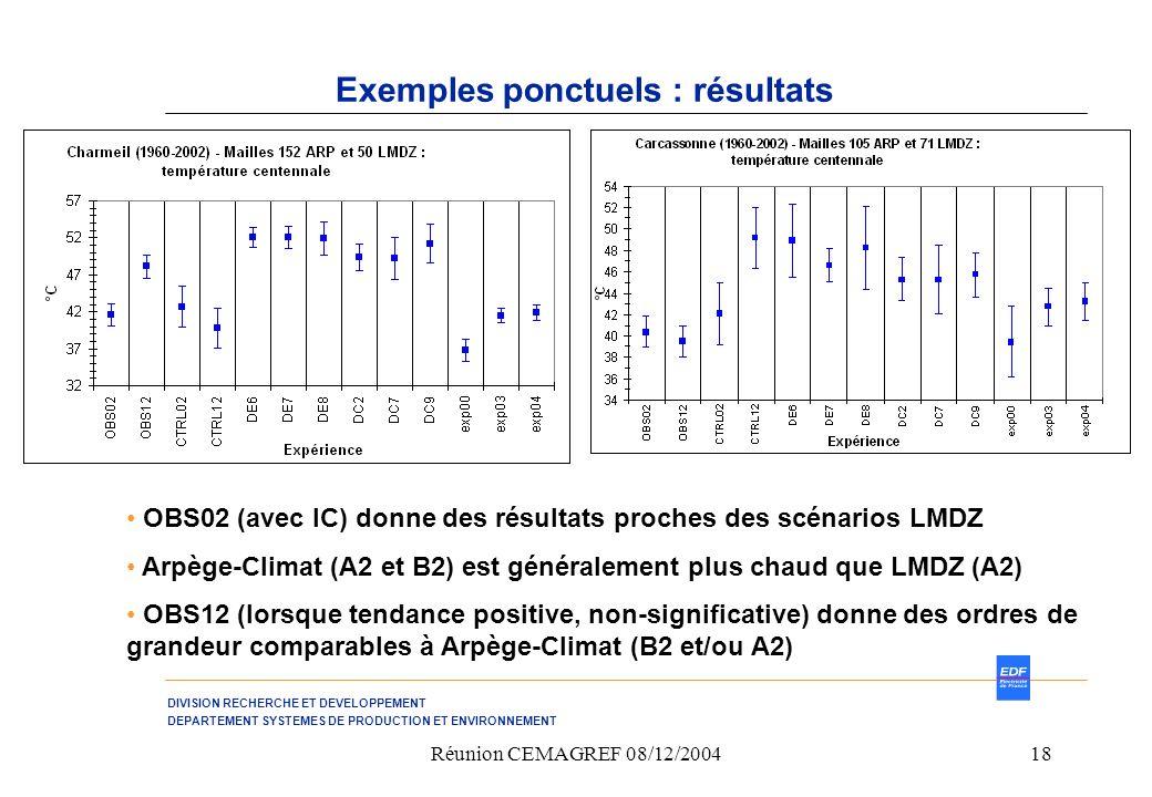 DIVISION RECHERCHE ET DEVELOPPEMENT DEPARTEMENT SYSTEMES DE PRODUCTION ET ENVIRONNEMENT Réunion CEMAGREF 08/12/200418 Exemples ponctuels : résultats OBS02 (avec IC) donne des résultats proches des scénarios LMDZ Arpège-Climat (A2 et B2) est généralement plus chaud que LMDZ (A2) OBS12 (lorsque tendance positive, non-significative) donne des ordres de grandeur comparables à Arpège-Climat (B2 et/ou A2)