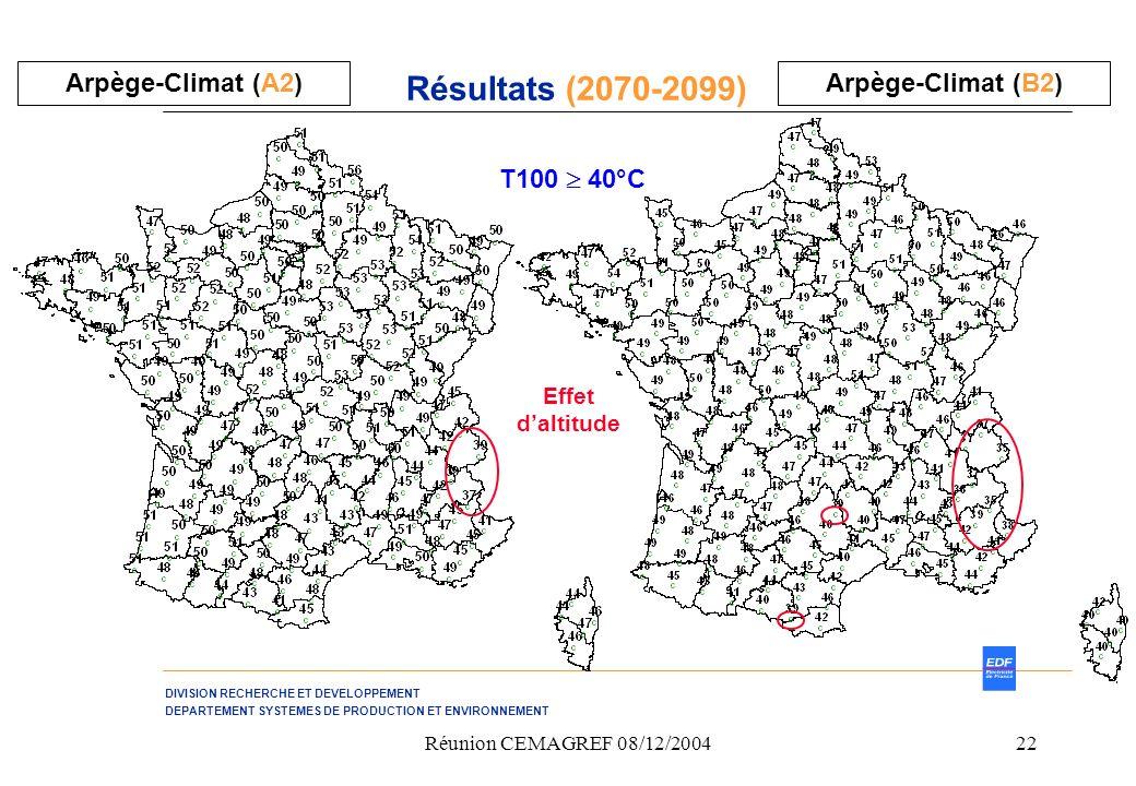 DIVISION RECHERCHE ET DEVELOPPEMENT DEPARTEMENT SYSTEMES DE PRODUCTION ET ENVIRONNEMENT Réunion CEMAGREF 08/12/200422 Résultats (2070-2099) Arpège-Climat (A2)Arpège-Climat (B2) T100 40°C Effet daltitude