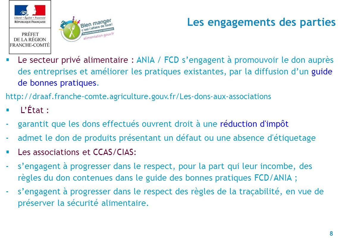 8 Le secteur privé alimentaire : ANIA / FCD sengagent à promouvoir le don auprès des entreprises et améliorer les pratiques existantes, par la diffusion dun guide de bonnes pratiques.