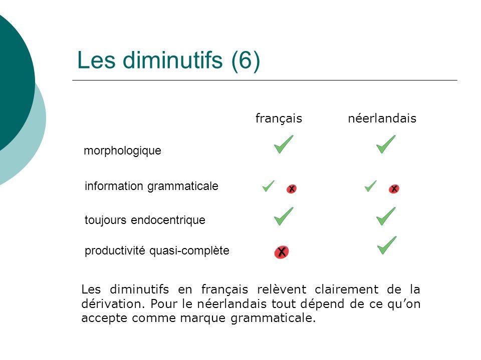 Les diminutifs (6) morphologique information grammaticale productivité quasi-complète toujours endocentrique néerlandaisfrançais Les diminutifs en français relèvent clairement de la dérivation.