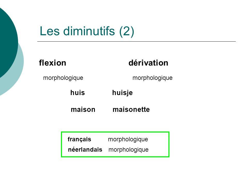 Les diminutifs (2) flexiondérivation morphologique huisjehuis maisonettemaison morphologiquefrançais morphologiquenéerlandais