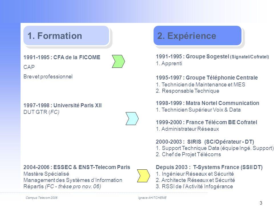 Ignace AHITCHEMECampus Telecom 2006 3 1991-1995 : CFA de la FICOME CAP Brevet professionnel 1991-1995 : Groupe Sogestel (Signatel/Cofratel) 1. Apprent