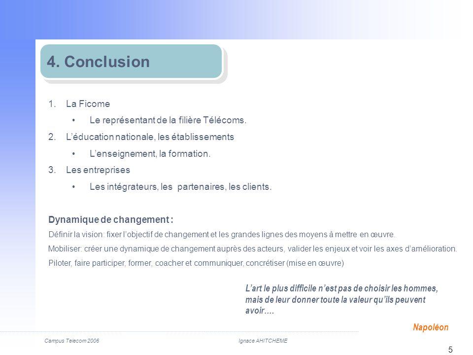 Ignace AHITCHEMECampus Telecom 2006 5 1.La Ficome Le représentant de la filière Télécoms. 2.Léducation nationale, les établissements Lenseignement, la