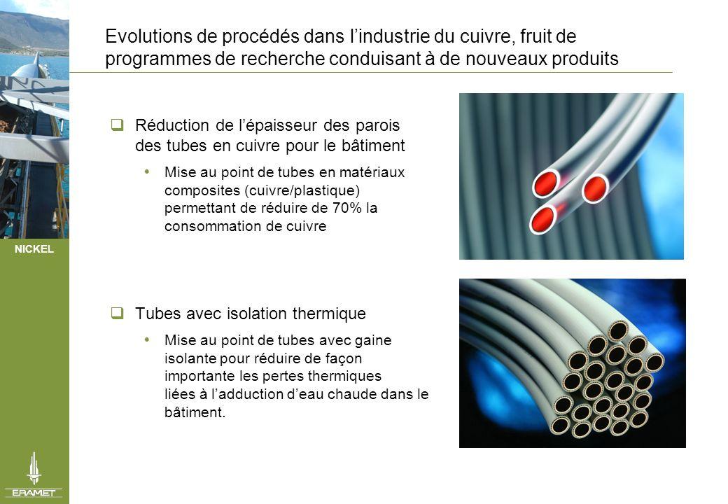 NICKEL Evolutions de procédés dans lindustrie du cuivre, fruit de programmes de recherche conduisant à de nouveaux produits Réduction de lépaisseur de