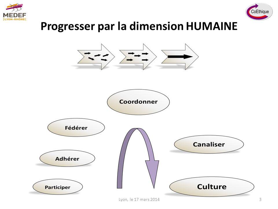 Progresser par la dimension HUMAINE Lyon, le 17 mars 20143