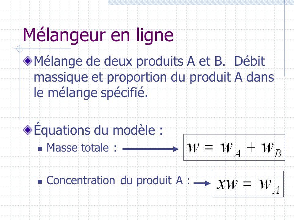 Mélangeur en ligne Mélange de deux produits A et B. Débit massique et proportion du produit A dans le mélange spécifié. Équations du modèle : Masse to