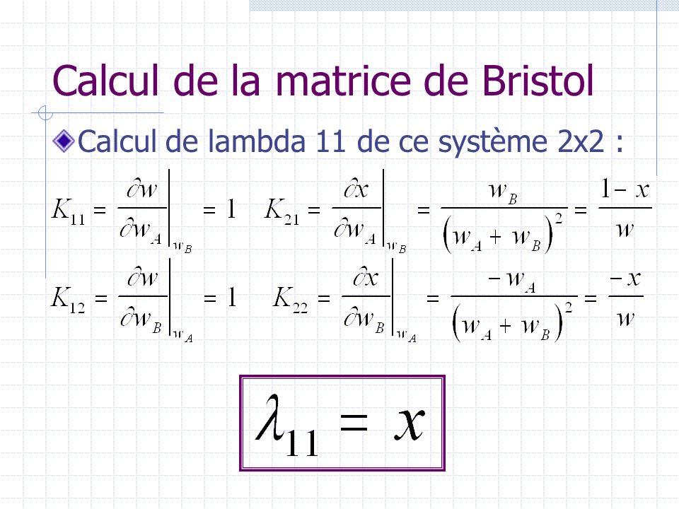 Calcul de la matrice de Bristol Calcul de lambda 11 de ce système 2x2 :