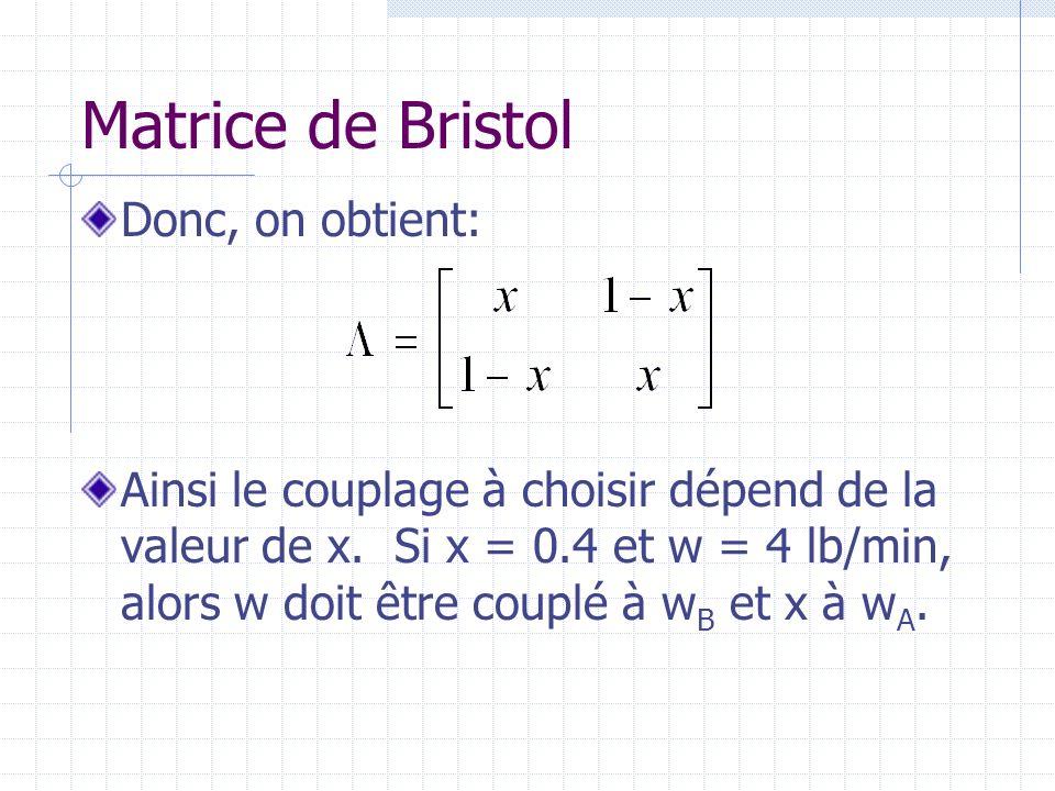 Matrice de Bristol Donc, on obtient: Ainsi le couplage à choisir dépend de la valeur de x. Si x = 0.4 et w = 4 lb/min, alors w doit être couplé à w B