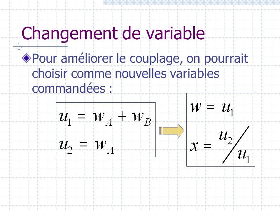 Changement de variable Pour améliorer le couplage, on pourrait choisir comme nouvelles variables commandées :
