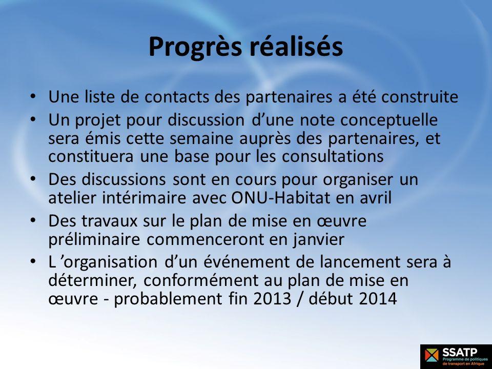 Progrès réalisés Une liste de contacts des partenaires a été construite Un projet pour discussion dune note conceptuelle sera émis cette semaine auprè