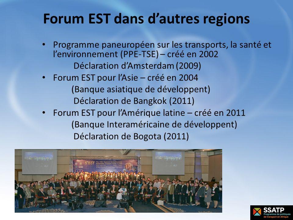 Forum EST dans dautres regions Programme paneuropéen sur les transports, la santé et lenvironnement (PPE-TSE) – créé en 2002 Déclaration dAmsterdam (2