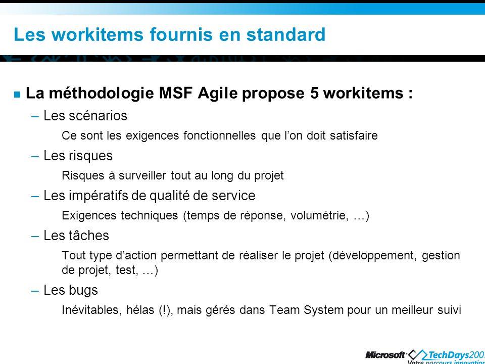 Les workitems fournis en standard La méthodologie MSF Agile propose 5 workitems : –Les scénarios Ce sont les exigences fonctionnelles que lon doit sat