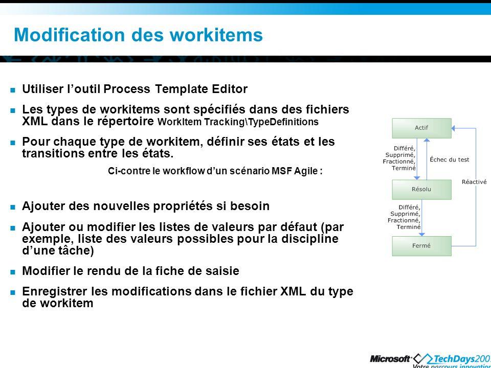 Modification des workitems Utiliser loutil Process Template Editor Les types de workitems sont spécifiés dans des fichiers XML dans le répertoire Work