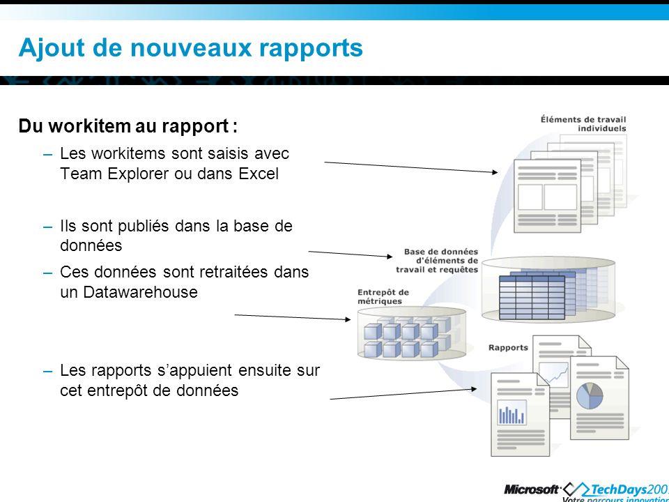 Ajout de nouveaux rapports Du workitem au rapport : –Les workitems sont saisis avec Team Explorer ou dans Excel –Ils sont publiés dans la base de donn