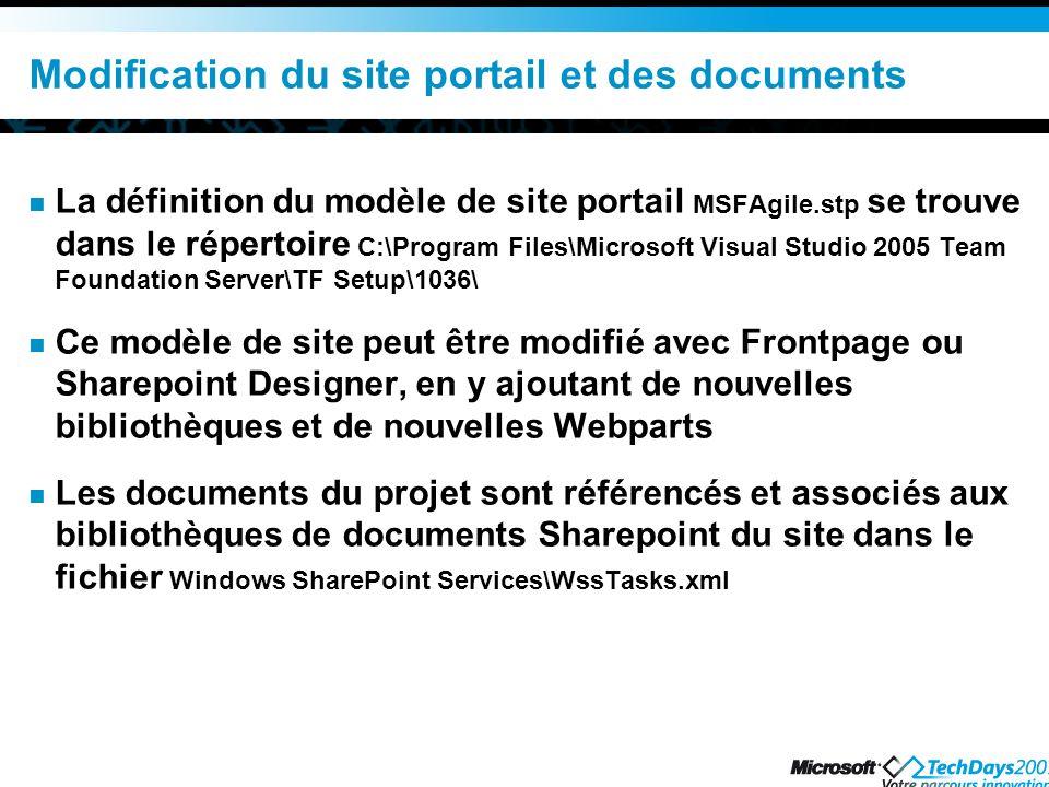 Modification du site portail et des documents La définition du modèle de site portail MSFAgile.stp se trouve dans le répertoire C:\Program Files\Micro