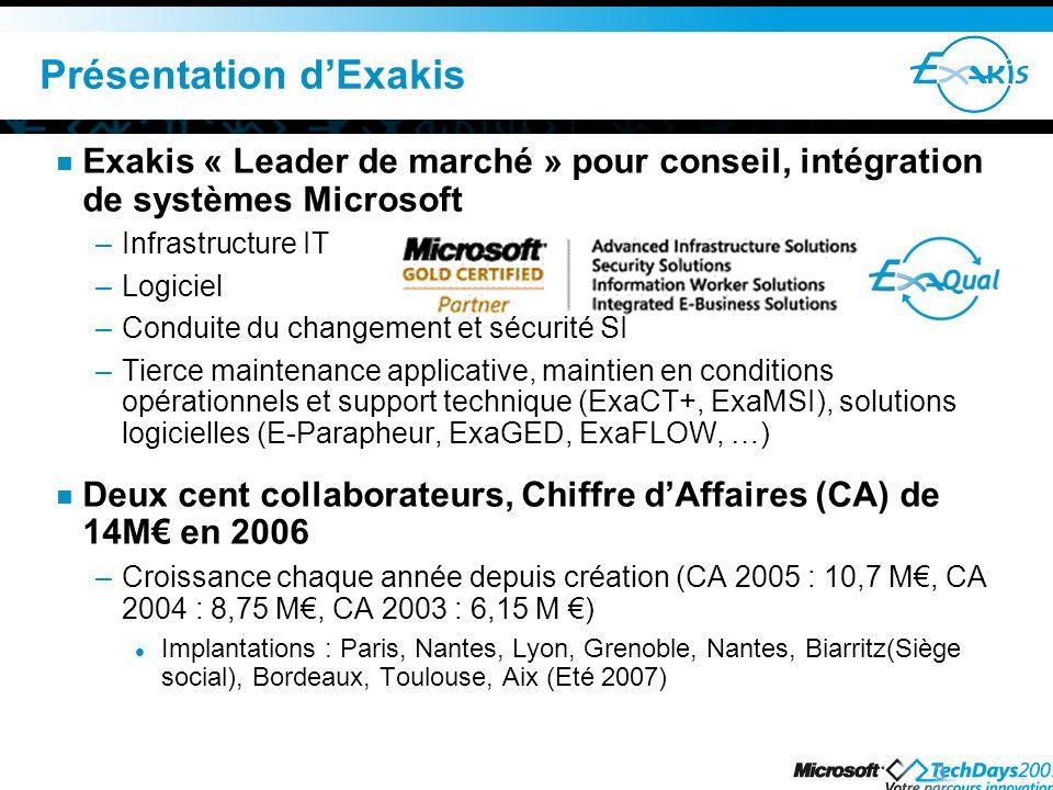 3 Exakis « Leader de marché » pour conseil, intégration de systèmes Microsoft –Infrastructure IT –Logiciel –Conduite du changement et sécurité SI –Tie