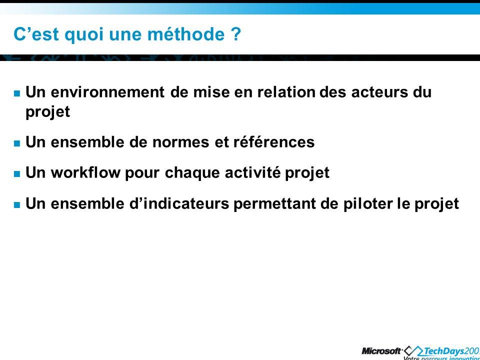 Cest quoi une méthode ? Un environnement de mise en relation des acteurs du projet Un ensemble de normes et références Un workflow pour chaque activit