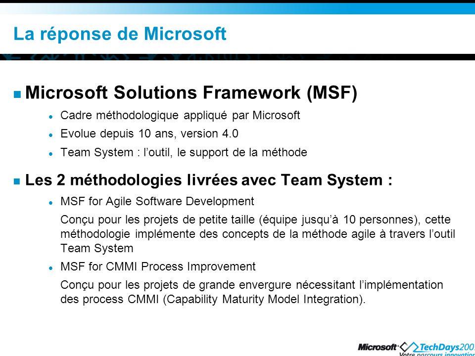 La réponse de Microsoft Microsoft Solutions Framework (MSF) Cadre méthodologique appliqué par Microsoft Evolue depuis 10 ans, version 4.0 Team System