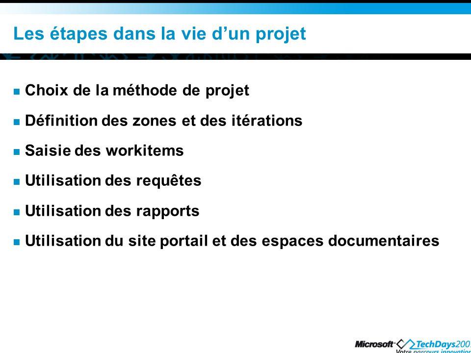 Les étapes dans la vie dun projet Choix de la méthode de projet Définition des zones et des itérations Saisie des workitems Utilisation des requêtes U
