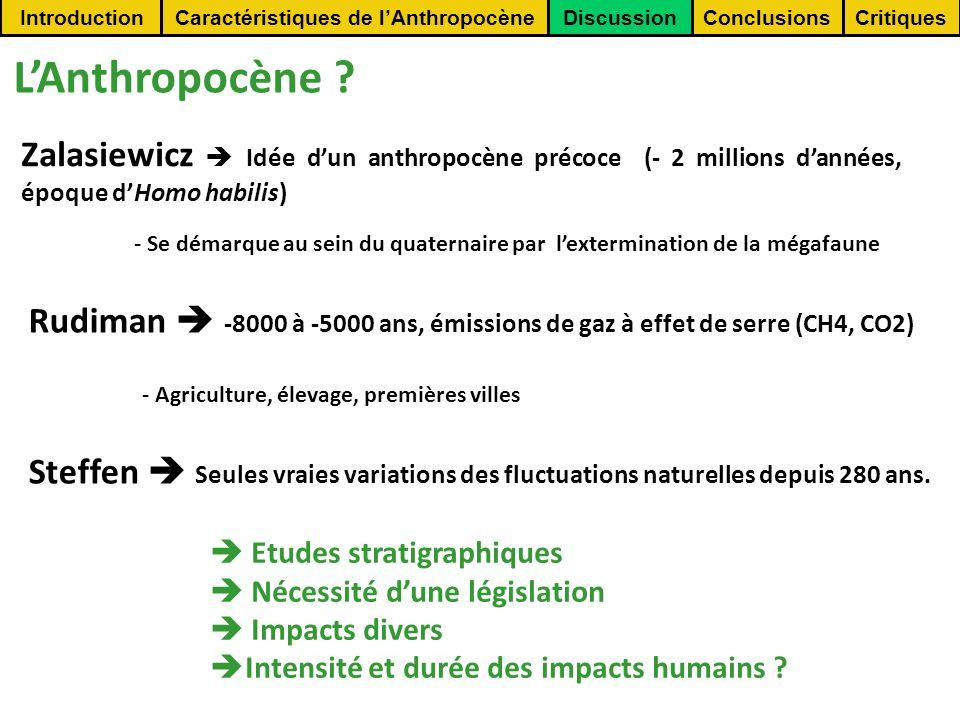 ConclusionsCritiquesDiscussionIntroductionCaractéristiques de lAnthropocène LAnthropocène ? Zalasiewicz Idée dun anthropocène précoce (- 2 millions da