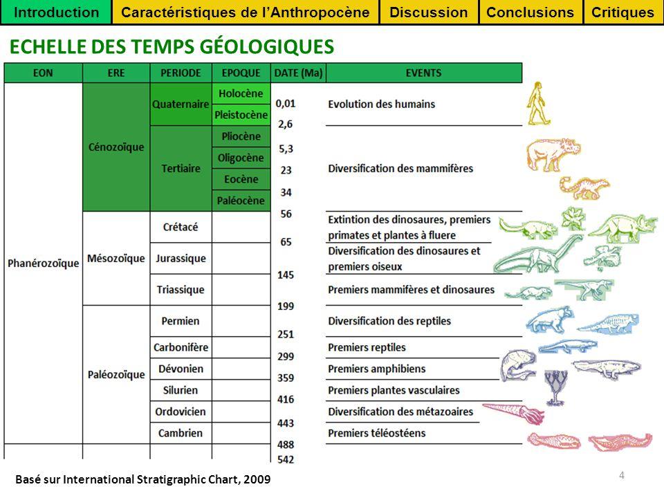 ConclusionsCritiquesDiscussionIntroductionCaractéristiques de lAnthropocène ECHELLE DES TEMPS GÉOLOGIQUES 4 Basé sur International Stratigraphic Chart