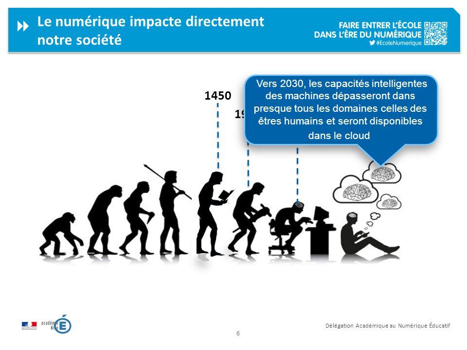 6 Délégation Académique au Numérique Éducatif Le numérique impacte directement notre société 1980 1900 Vers 2030, les capacités intelligentes des mach