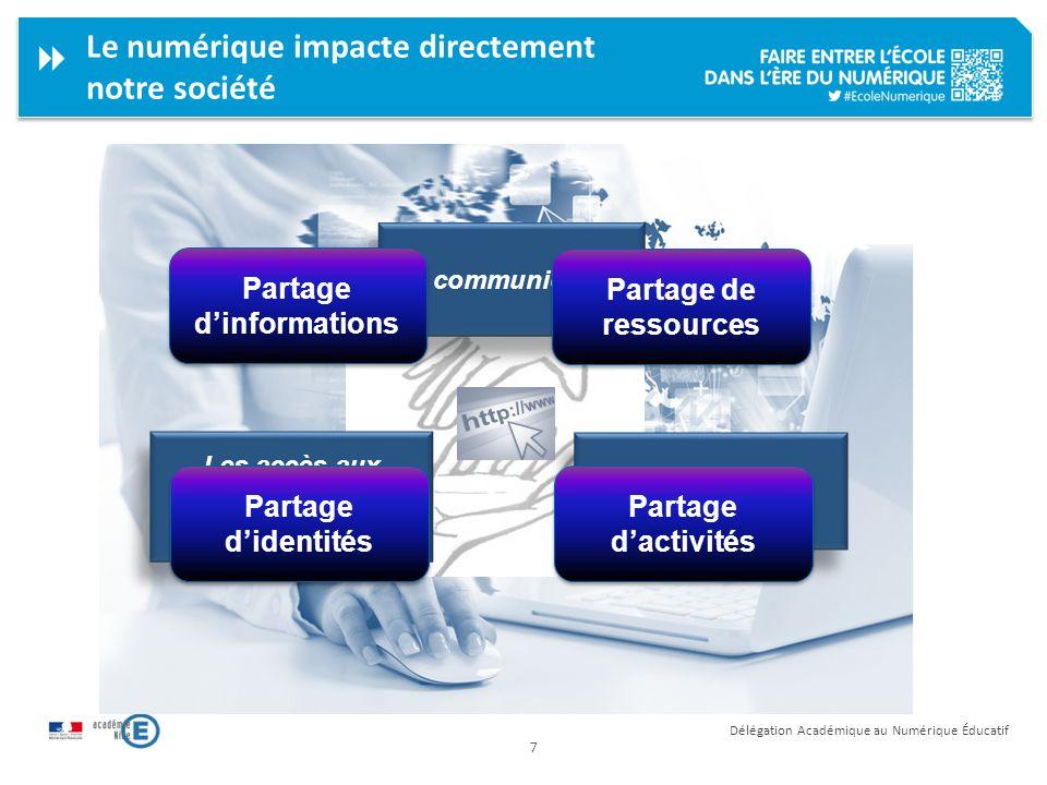 7 Délégation Académique au Numérique Éducatif La communication Les accès aux ressources et aux connaissances Les formes de travail Le numérique impact