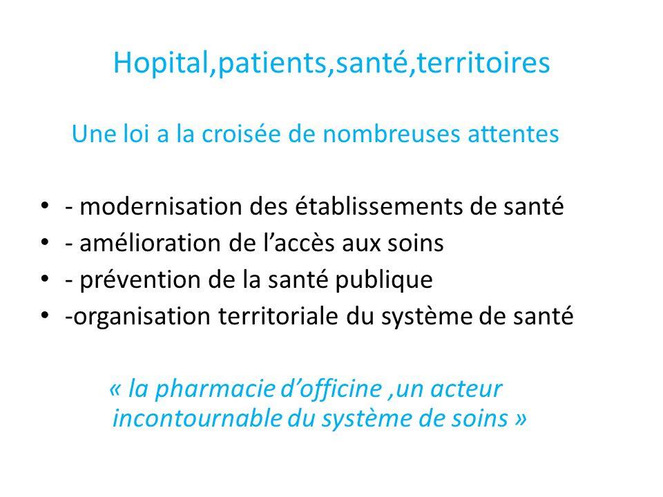 Hopital,patients,santé,territoires Une loi a la croisée de nombreuses attentes - modernisation des établissements de santé - amélioration de laccès au