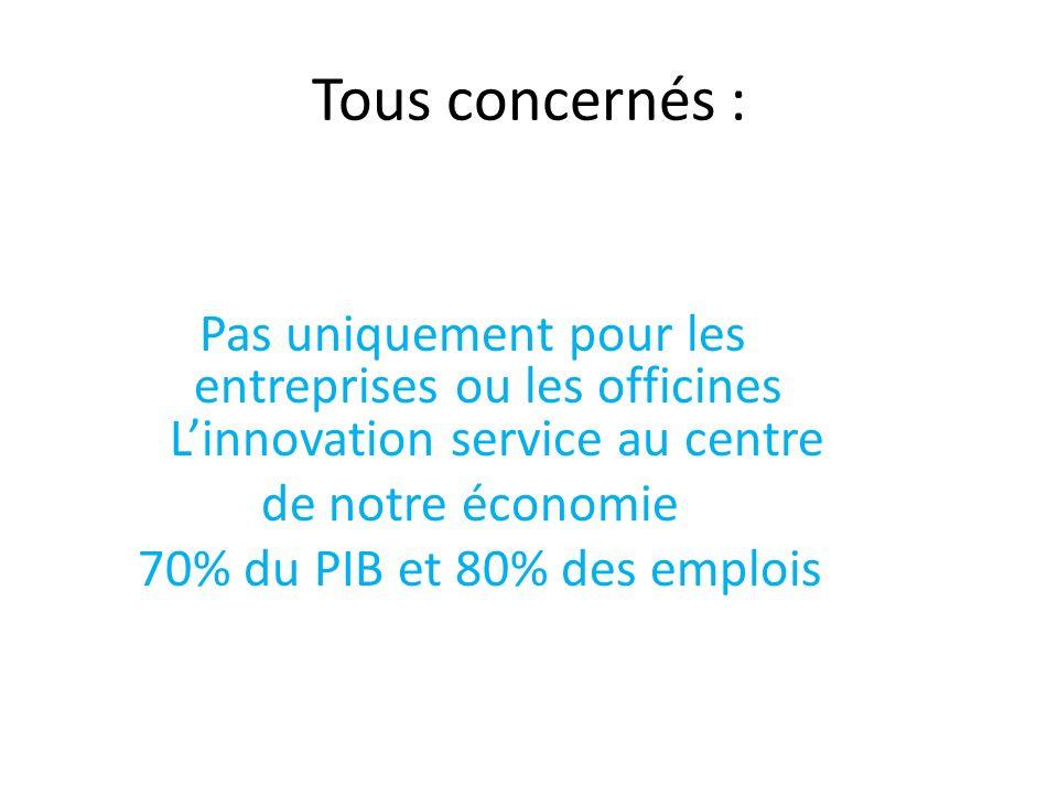 Linnovation et les services :un enjeux politique Rapport Louis Gallois du 05/11/12 2 axes : Productivité hors couts: ( Recherche, financement, services, innovation, pole de compétitivité) Productivité par les couts : ( salaires,charges, flexibilité, processus,l investissement productif )