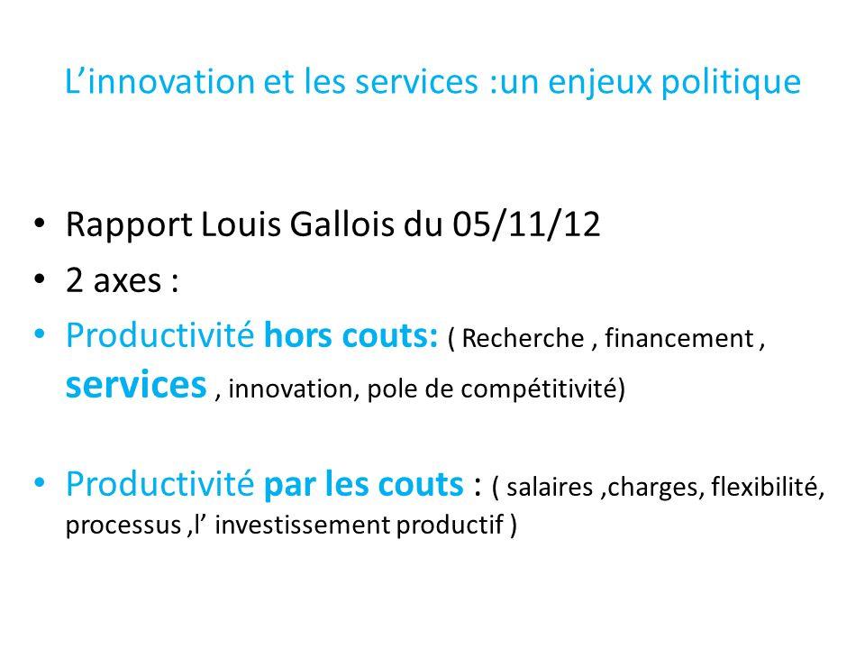 Linnovation et les services :un enjeux politique Rapport Louis Gallois du 05/11/12 2 axes : Productivité hors couts: ( Recherche, financement, service