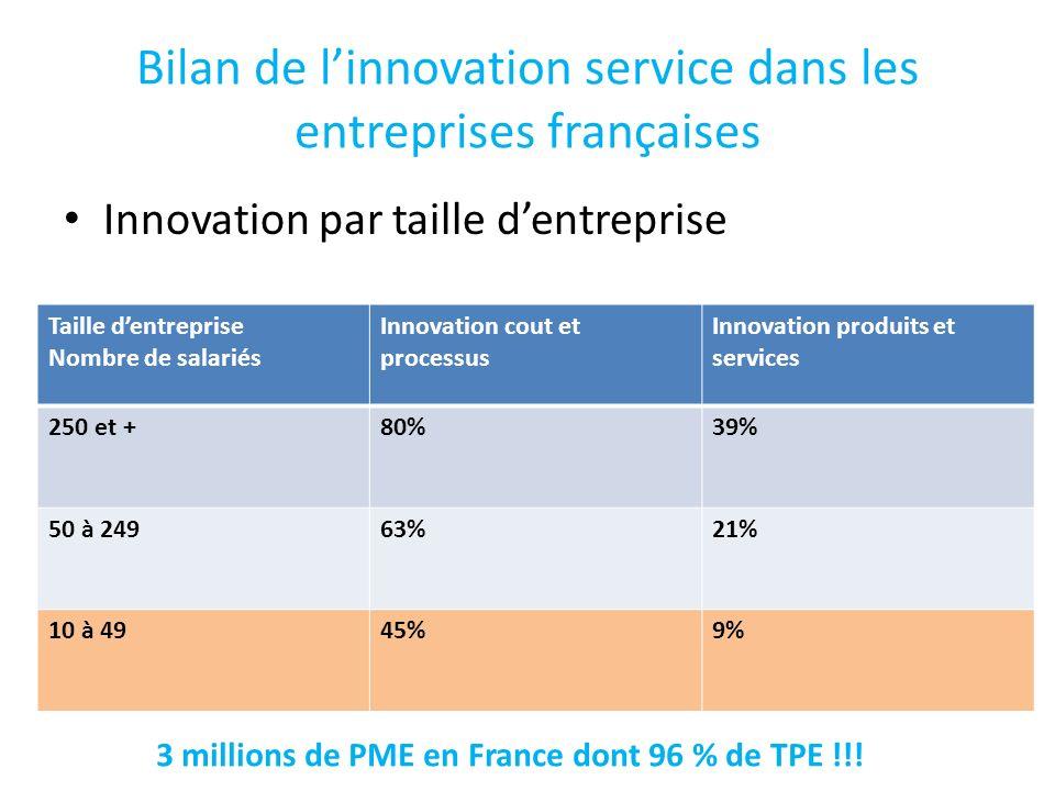 Bilan de linnovation service dans les entreprises françaises Innovation par taille dentreprise Taille dentreprise Nombre de salariés Innovation cout e