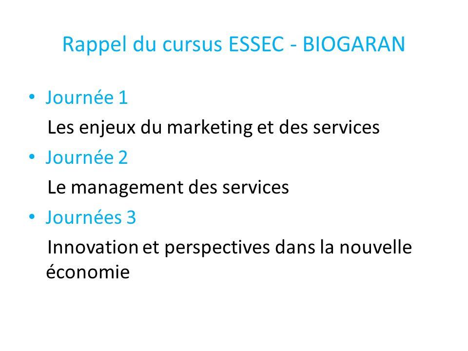 Rappel du cursus ESSEC - BIOGARAN Journée 1 Les enjeux du marketing et des services Journée 2 Le management des services Journées 3 Innovation et pers
