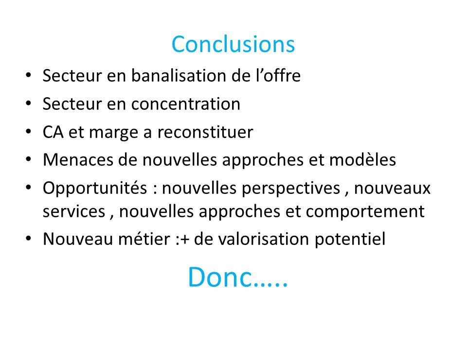 Conclusions Secteur en banalisation de loffre Secteur en concentration CA et marge a reconstituer Menaces de nouvelles approches et modèles Opportunit