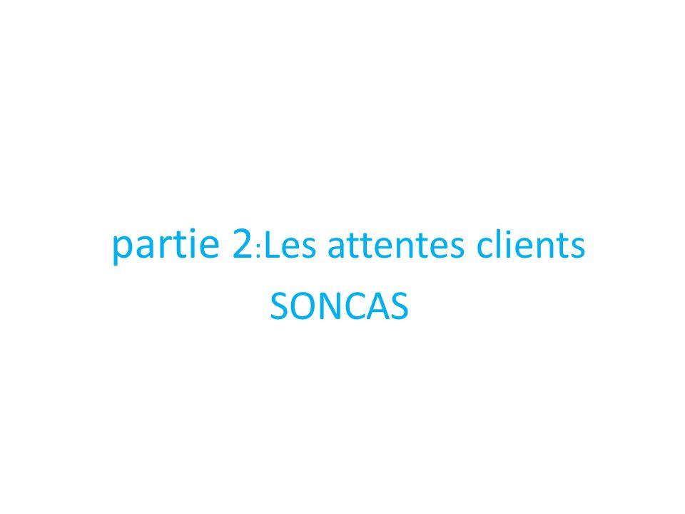 partie 2 : Les attentes clients SONCAS