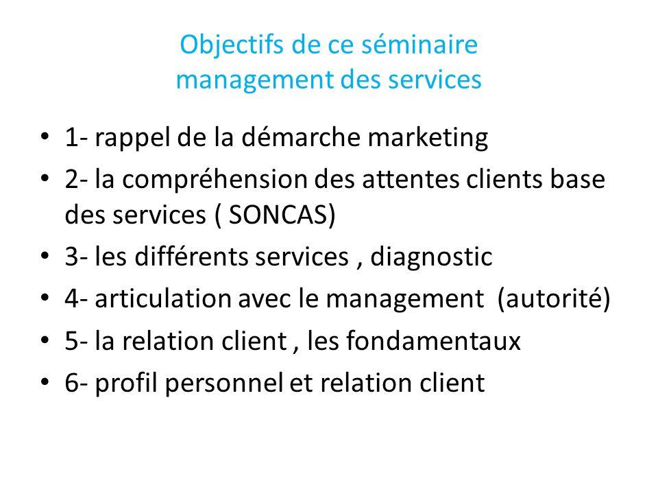 Objectifs de ce séminaire management des services 1- rappel de la démarche marketing 2- la compréhension des attentes clients base des services ( SONC