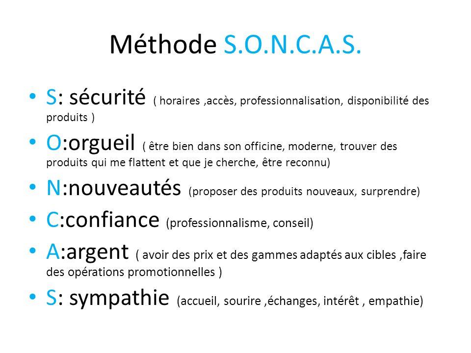 Méthode S.O.N.C.A.S. S: sécurité ( horaires,accès, professionnalisation, disponibilité des produits ) O:orgueil ( être bien dans son officine, moderne