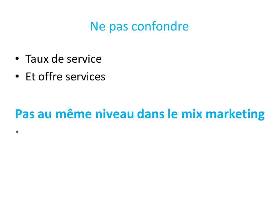 rappel du mix marketing Les 5 P Produit 1-Services Marque Prix Place Distribution Concept Pub promo Relation client 2- taux de service