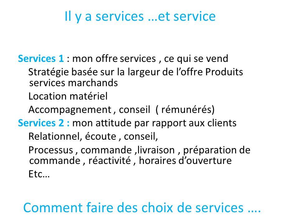 Il y a services …et service Services 1 : mon offre services, ce qui se vend Stratégie basée sur la largeur de loffre Produits services marchands Locat
